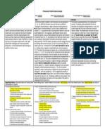 evidence set 2 - behaviour and engagement management focus