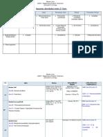 CERT Magistratura Federal EXTENSIVO 1 2ª Fase Convertido