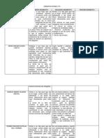 OBSERVACIONE REPORTE 2°A.docx