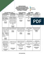 Plan anual 1 grado secundaria