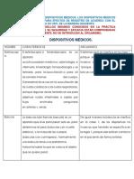 Clasificacion de Dispositivos Medicos