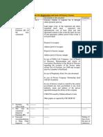 Procedure Timeline Inspection Under Factories Act