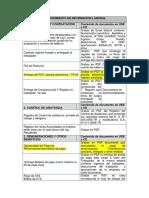 CHEKLIST - PRESENTACION DE OBLIGACIONES LABORALES.pdf