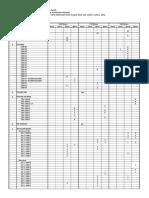 Schedule of Rebars