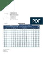 Tablas IPE600.pdf