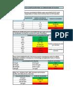 Criterios de clasificación para la corrosividad de fluidos.xlsx