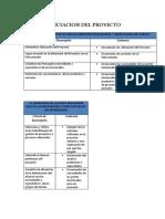 Plantilla Iniciacion y Objetivos Del Proyecto PMI