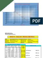 Formato Granulometrico Calculado