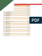 Anexo 1 Códigos de Nombramiento