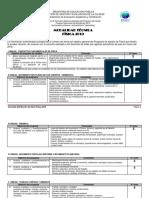 Distribución de Ítems Física Técnico 2019