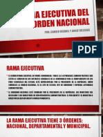Rama Ejecutiva Del Orden Nacional