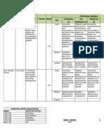 IPCRF-2018-2019.xlsx