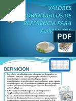 Clase 3.Clase Valores Microbiológicos de referencia.pptx