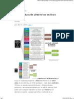Estructura de Directorios Linux