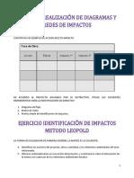 Ejercicio Identificacion de Impactos Metodo Leopold