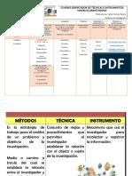 Tecnicas y Enfoques de Investigacion_cuadro