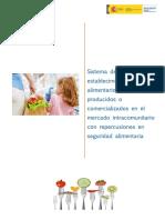 Sistemas de Produccion de Alimentos
