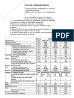 Rectificadora de Cigüeñales Mq8260a