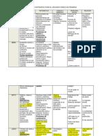 Ficha Monitoreo de Material Educativo