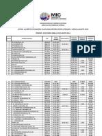Listado Alfabetico de Empresas Clasificadas Mipymes Según Categoria y Vigencia, 30 Agosto 2014