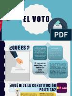 EL VOTO Exposicion