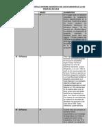 Español y Lectura Crítica Informe Diagnóstico