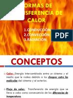 9.3 CONDUCCION - CONVECCION - RADIACION.pdf
