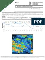 BMKG WeatherForecast SamuderaShipping Area3 02042019 0444