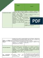 perfil de tecnólogo en desarrollo.pdf