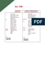 SERIAL COMMUNICATION.docx