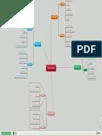 Mapa mental- Lobulos del cerebro.pdf
