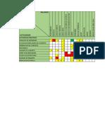 Matriz Basica de Identificacion de Peligros