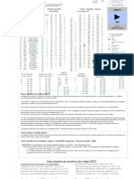El Codigo ASCII Completo PDF