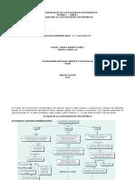 Tarea 2 - Caracterirazaciòn de Contaminantes Atmosfericos