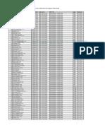 Hasil Data Guru Non PNS Aceh 2018 (Publish)