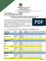 Notification Apprentices PL Div 24.05.2019.pdf