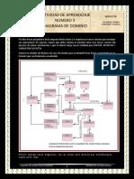 ACTIVIDAD 3 Diagrama de Dominio