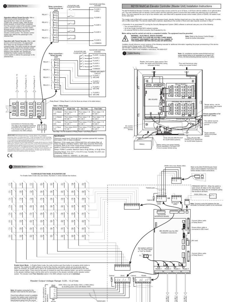 M2150 MultiCab Elevator Controller Installation