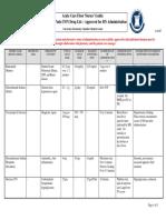 MEDICATIONS.pdf