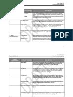 Fraud Scheme Categories
