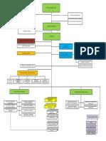 organigrama_general_0 (1).pdf