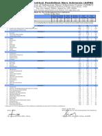 To 18 Mei 2019 Score Institusi Poltekkes Malang
