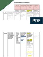Persamaan Dan Perbezaan Serta Sumbangan Antara Model Disiplin
