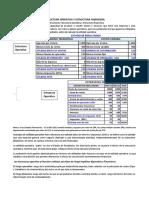 Estructura Operativa y Financiera KTNO A