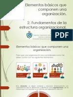 Actividad 2. Presentación Elementos y Fundamentos de La Organización