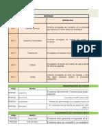 Stakeholders Proyecto