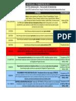 quadro de ofertas de disciplinas ufmg
