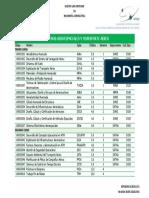 Listado Asignaturas MUIA SATA-1