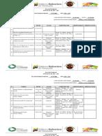 Plan de Trabajo Mes de Octubre 2.016-2.017