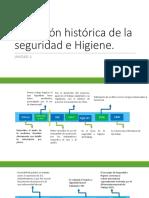 Evolución Histórica de La Seguridad e Higiene